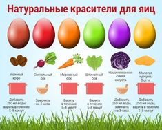 Have you ever tried to dye your Easter eggs with natural items you might already have in your pantry? If you're looking for a safe, easy, and fun way to dye egg… Making Easter Eggs, Easter Egg Dye, Food Rations, Easter Flower Arrangements, Natural Food Coloring, Bulgarian Recipes, Food Decoration, Easter Celebration, Easter Holidays