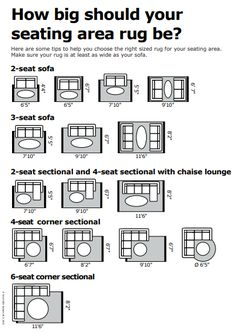 What Size Rug Fits Under A King Bed Design By Numbers