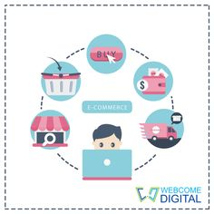 Webcome Digital have a huge experience in provided that e-commerce website and dedicated Ecommerce website design team can bring modified E-commerce solutions using open source. #E-Commercewebsitedesign #Development www.webcomedigital.com