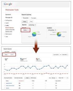 Analyse de laudience mobile : Quelques astuces avec Google Analytics & GWT
