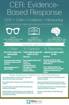 claim evidence reasoning - Google Search                                                                                                                                                      More