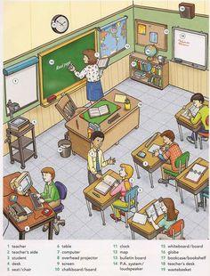 Classroom vocabulary for inside a classroom: