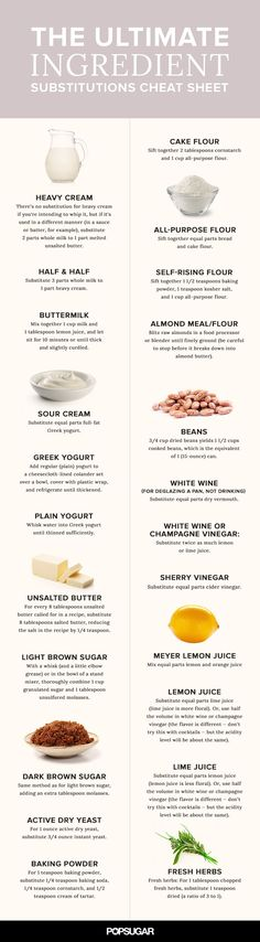 Common Ingredient Substitutions Guide from @POPSUGARFood