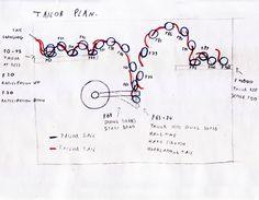 Tailor_Planning.jpg (900×700)