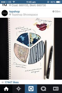 Idea for sketchbook presentation from Topshop's Instagram