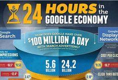 24 horas en la economía de google
