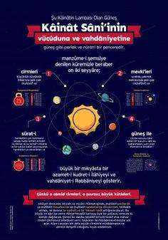 güneş sistemi | Grafikle İslamiyet