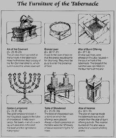 Diagram of the tabernacle in exodus, furniture