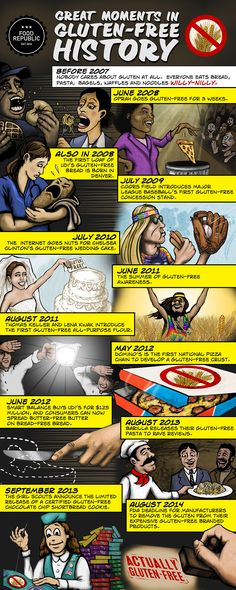 The Illustrated Guide To Great Moments In Gluten-Free History | Food Republic