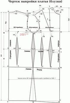 Инженерные (не стандартные) методы построения основы