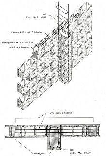 Civil Engineering Works, Civil Engineering Construction, Construction Design, Building Plans, Building A House, Septic Tank Design, Building Foundation, Timber Frame Homes, Reinforced Concrete