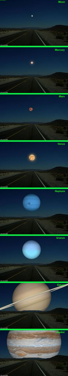 Comparison - What the Night Sky Would Look Like If the Other Planets Were as Close as the Moon. - These images are the creation of Ron Miller. I just put them in order and labeled them.