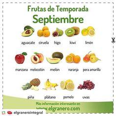 Y las frutas, gran variedad 😍 ====== @elgranerointegral:Ya tenéis disponible en la web que aparece en la BIO el calendario de #FRUTAS Y #VERDURAS de temporada de #septiembre. Podréis descargaros #GRATIS el pdf en alta calidad y ponerlo en vuestra nevera para tener siempre a mano los productos que incluir en la cesta de la #compra de este mes. #Vegan #OrganicRecipes #RecetasEcológicas #Organic #OrganicFood #Infographics #Infographic #govegan #healthyfood #healthy