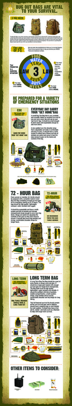 How to Build Your Bug Out Bags. Check out the full post @ http://www.dansdepot.com/blog/bug-out-bags-are-vital-to-your-survival/