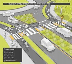Roundabout with protected cycle paths from Mass DOT's Separated Bike Lane Guide. Click image for link to full guide and visit the slowottawa.ca boards >> http://www.pinterest.com/slowottawa