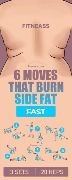 Burn Side Fat With The Best Core Workout And Tips