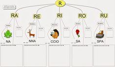 MAPPE per la SCUOLA: Lettere R (Alfabeto)