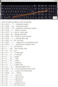 How to make symbols with a keyboard