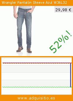 Wrangler Pantalón Steeve Azul W36L32 (Ropa). Baja 52%! Precio actual 29,98 €, el precio anterior fue de 62,97 €. https://www.adquisitio.es/wrangler/pantal%C3%B3n-steeve-azul