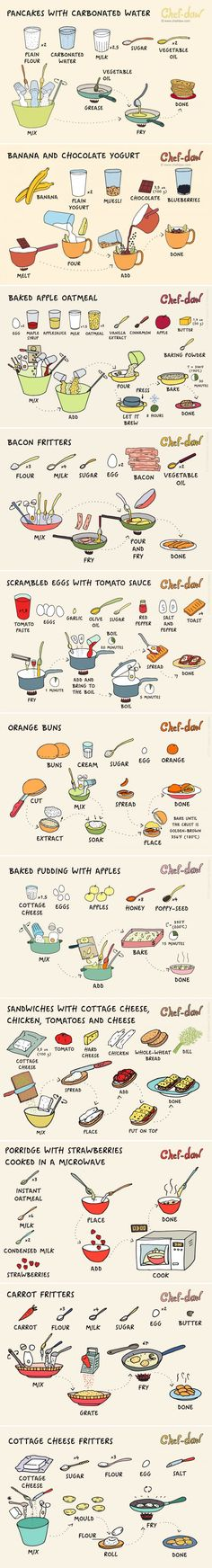 11 simple and yummy breakfast ideas (by chefdaw)