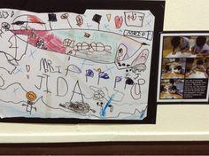 "lay based inquiry: Displaying Documentation alongside Children's Work ("",)"