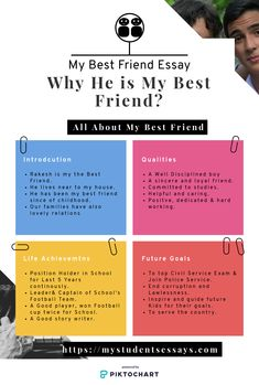 My Best Friend Essay I Am Awesome 500 Word Of