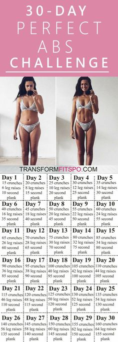 and share if this workout gave you perfect abs! Click the pin for the full workout. Fitness Workouts, Fitness Motivation, Sport Fitness, Fitness Goals, At Home Workouts, Health Fitness, Workout Tips, Workout Exercises, Abs Workout Challenge