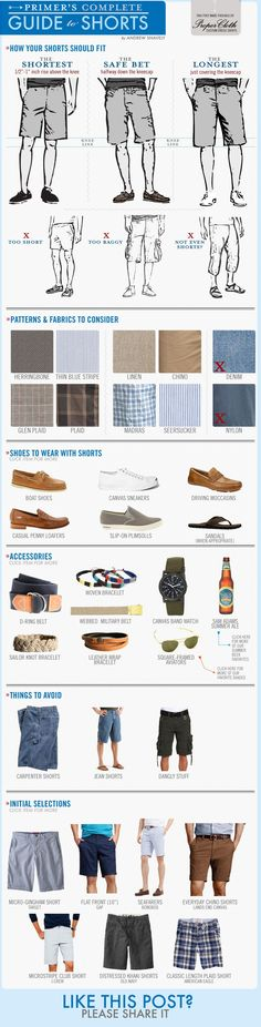 Primer's Complete Visual Guide to Men's Shorts