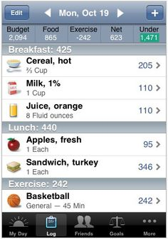 Calorie Counter App...counts calories and much more