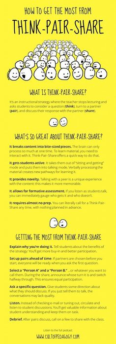 How to Get the Most From Think – Pair – Share Infographic | Best Education Infographics | Scoop.it