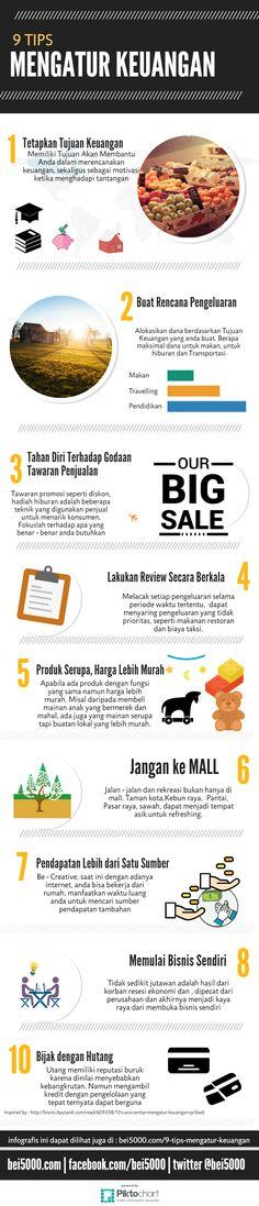 9 Tips Mengatur Keuangan
