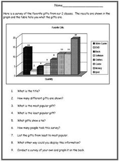 Teach Your Kids about Charts and Graphs With These Math Worksheets: Worksheet