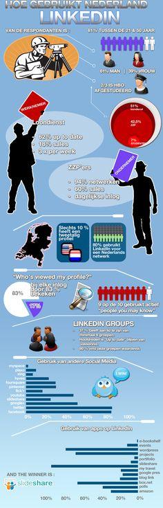 Hoe gebruikt Nederland Linkedin? #infographic door Just Connecting BV @RichardvdBlom