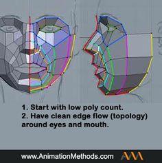 Face modeling tips