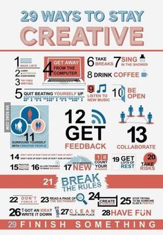 How to be creative ..
