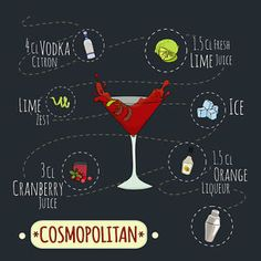 Summer is the season for sunshine, barbecues, and ice cold beverages. Looking for some classic summer cocktail recipes to make? Here are 5 of the very best cocktails that everybody loves. Add a cute cup,...