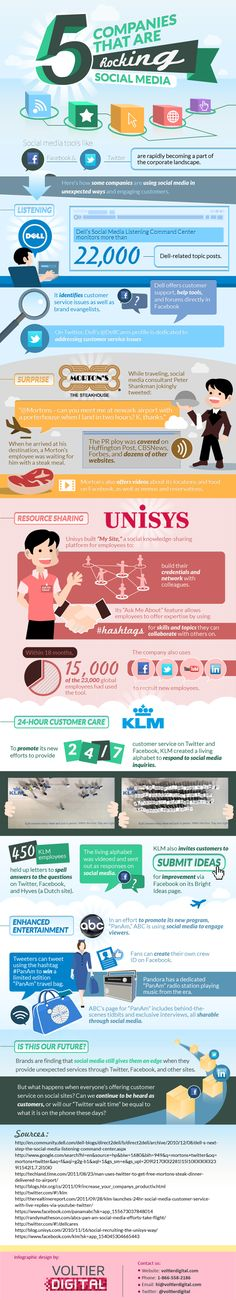 5 Companies That Are Rocking Social Media    Courtesy of: http://www.scottmonty.com/2011/11/infographic-5-companies-that-are.html