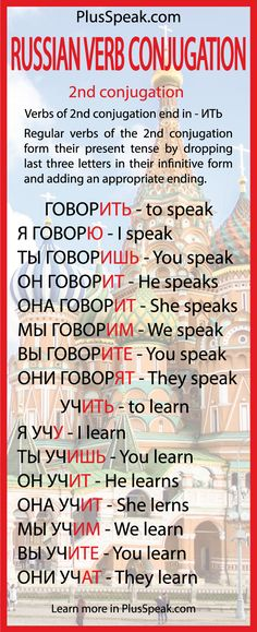 Russian verb conjugation. Learn Russian language grammar, alphabet in 15 minutes. Free online Russian lessons