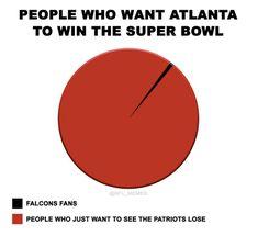57 Funny NFL Memes 2016 / 2017 Season - Best Super Bowl LI Football Memes Ever