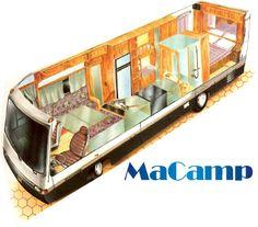Imagem de http://portal.macamp.com.br/arquivos/portalSubcat/22/imagens/mh_perspectiva1.jpg.