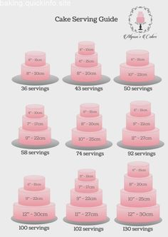 Cake Serving Chart Cake Serving Guide Cake Sizes And Servings Cake Servings Cake Pricing Cake Business Portion Serving Size Cake Tutorial Cake Serving Guide, Cake Serving Chart, Cake Portions, Cake Servings, Cake Sizes And Servings, Cake Decorating Techniques, Cake Decorating Tips, Cake Chart, Wedding Cake Flavors