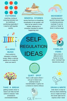 Kids Mental Health, Mental And Emotional Health, Autism Activities, Self Care Activities, Coping Skills, Life Skills, How To Become Happy, Growth Mindset Posters, Flashcards For Kids