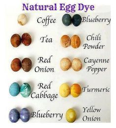 Spring Equinox:  Natural dyes for your Ostara eggs.