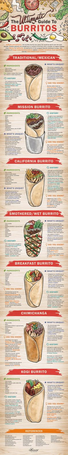 The Ultimate Guide to Burritos #infographic #Food #Burritos
