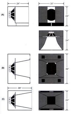 Speaker Plans, Speaker System, Sub Box Design, Stage Equipment, Audio Crossover, Altec Lansing, Horn Speakers, Cabinet Design, Audiophile