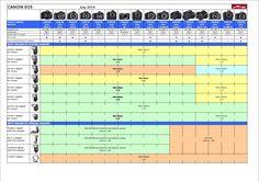 He publicado las tablas de compatibilidad de los flash Metz con todas las camaras y sus respectivos firmwares los podeis ver aqui http://www.losionline.com/es/new/tabla-de-compatibilidades-metz-1