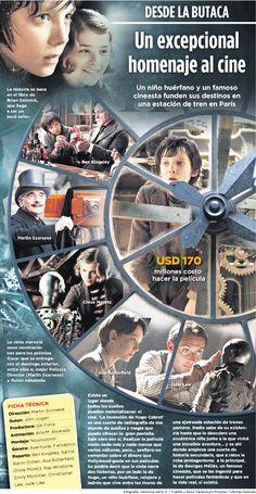 Infografía Hugo / El Comercio (Ecuador) autor: Verónica Jarrín D.