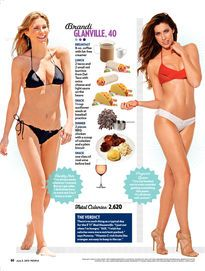 What I Eat in a Day - Brandi Glanville plus Erin Heatherton and Katherine Webb