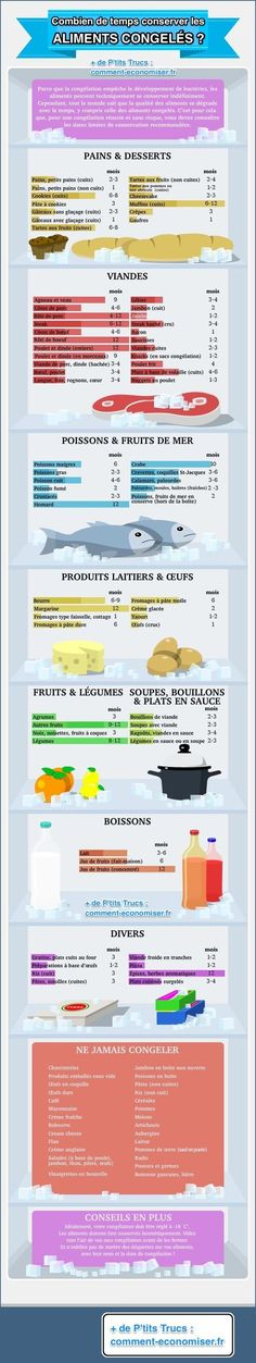 March is National Frozen Food Month! If you're wondering how long you can store frozen meals in your freezer, check out our frozen food storage infographic and get some really useful tips. Freezer Cooking, Freezer Meals, No Cook Meals, Cooking Recipes, Freezer Burn, Cooking Hacks, Cooking Videos, Batch Cooking, Lunch Recipes
