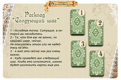 Tarot Meanings, Tarot Spreads, Tarot Decks, Runes, Aesthetic Wallpapers, Cards, Celtic, Witch, Map